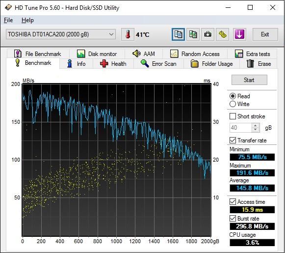 Результаты тестирования быстродействия гибридного жесткого диска Toshiba 2 ТБ