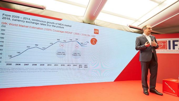 Аналитики GfK прогнозируют рост рынка потребительской электроники