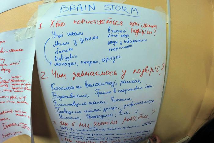 Планування робочого процесу в школі №172, м. Київ