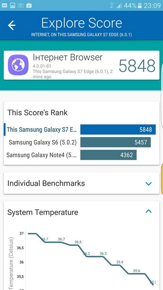 Результаты тестирования производительности гаджета при помощи приложения Vellamo Internet Browser