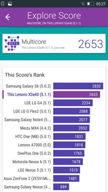 Результаты тестирования производительности Lenovo Vibe X3 при помощи утилиты Vellamo