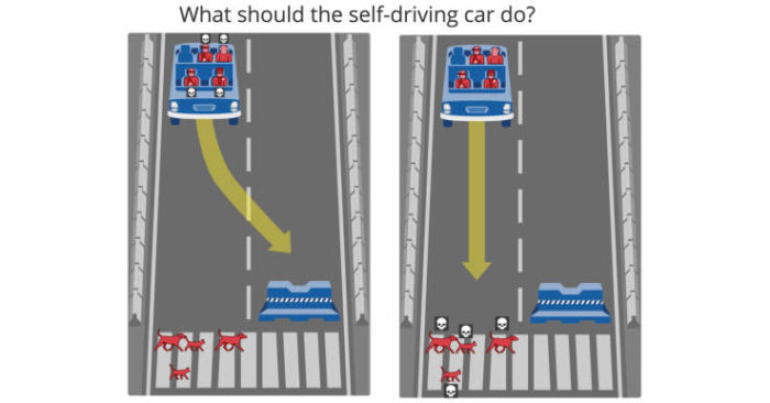 what-should-the-self-driving-car-do