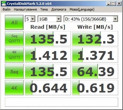 Тот же тест для обычного жесткого диска Hitachi 500 ГБ 7200 об/мин