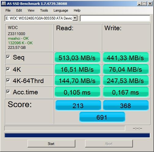 Результаты тестирования посредством AS SSD Benchmark. Цифры вполне сопоставимы с двумя вышеприведенными утилитами