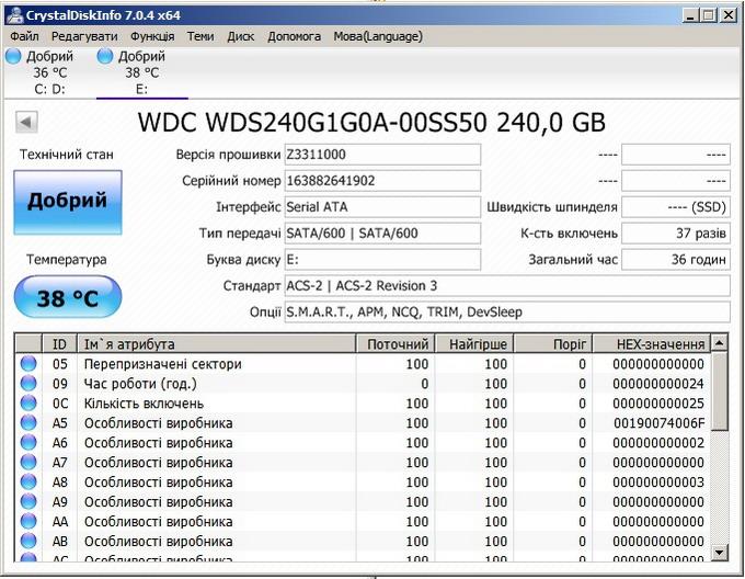 Чтобы убедиться в том, что SSD-диск работает именно в режиме SATA 3, была задействована утилита CrystalDiskInfo. В строке «Режим передачи» отображается SATA/600 (до 600 МБ/с) — это означает, что диск функционирует в режиме SATA 3 (а если указано SATA/300 — значит SATA 2)