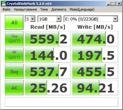Результаты тестирования производительности, полученные с помощью утилиты CrystalDiskMark