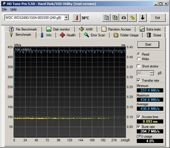 Результаты тестирования посредством утилиты HD Tune Pro. Средний показательпередачи данных составляет 430 МБ/с, скорость доступа - 90 микросекунд