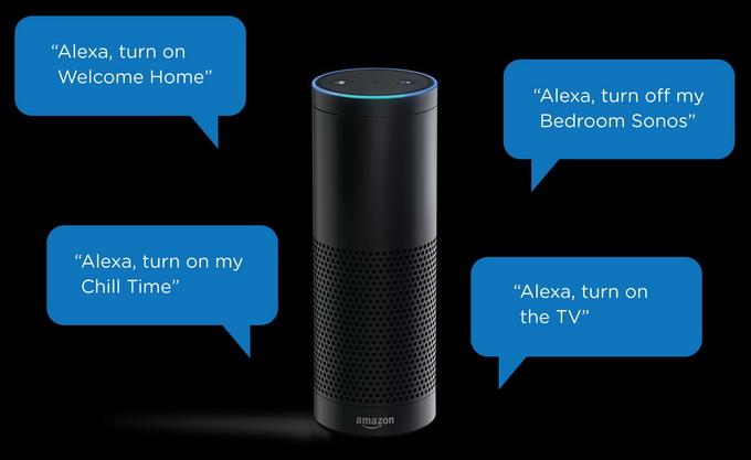 Интеграция с голосовым облачным сервисом Alexa Voice Service позволяет управлять умным домом с помощью голосовых команд