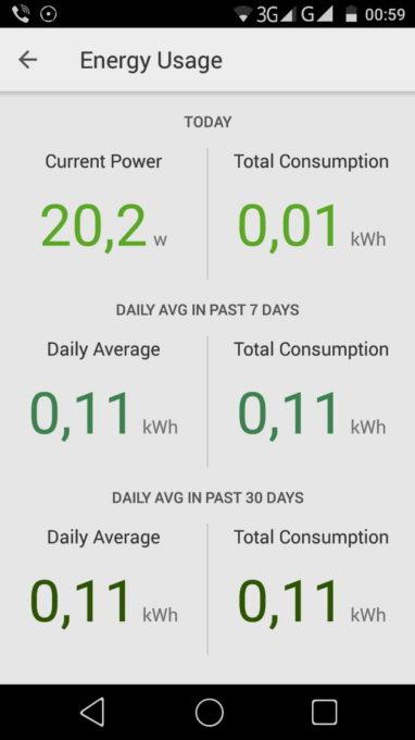 Функция мониторинга выводит статистику потребления электричества в реальном времени в текущий момент времени и за прошлые периоды
