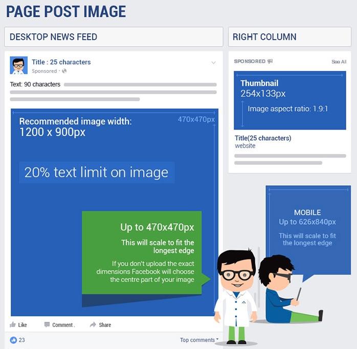 Все для публікації картинки у Facebook