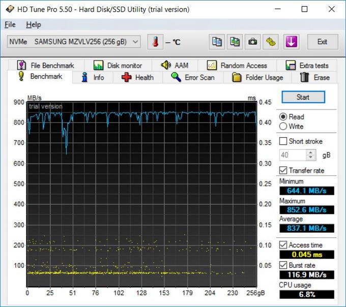 Ультрабук Lenovo Yoga 900S оснащен очень быстрым SSD-накопителем объёмом 256 ГБ. Утилита HD Tune оценила среднюю скорость передачи файлов в 837 МБ/с, а время доступа — 0,045 мс