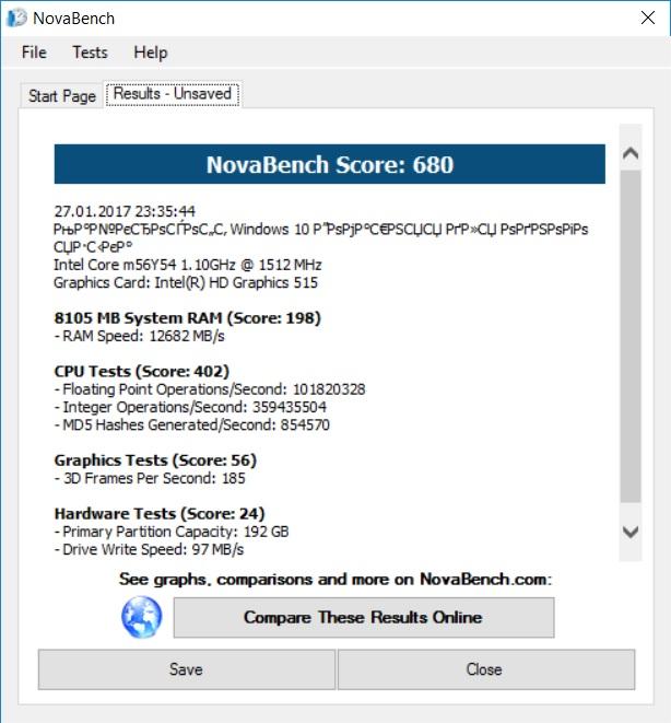 Результаты тестирования Lenovo Yoga 900S посредством утилиты NovaBench