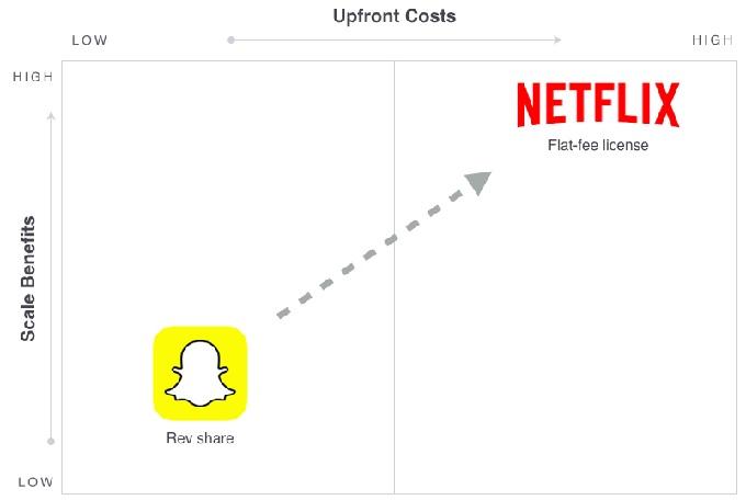 Snapchat4_Quadrant