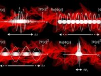 Його величність квант — як фізика надмалих часток прийде у наше життя