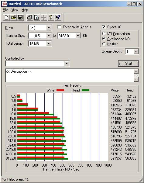 Результаты тестирования при помощи утилиты ATTO Disk Benchmark, размер эталонного файла 16 МБ