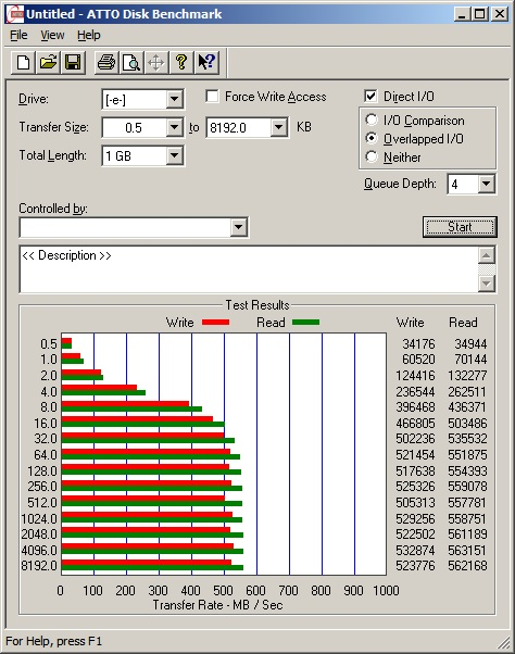 ATTO Disk Benchmark, размер эталонного файла 1 ГБ