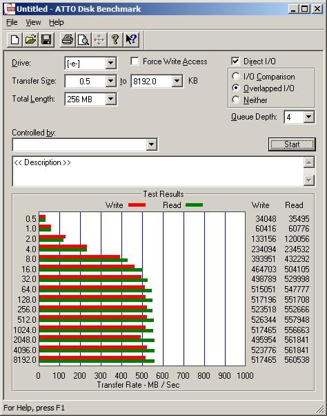 ATTO Disk Benchmark, размер эталонного файла 256 МБ