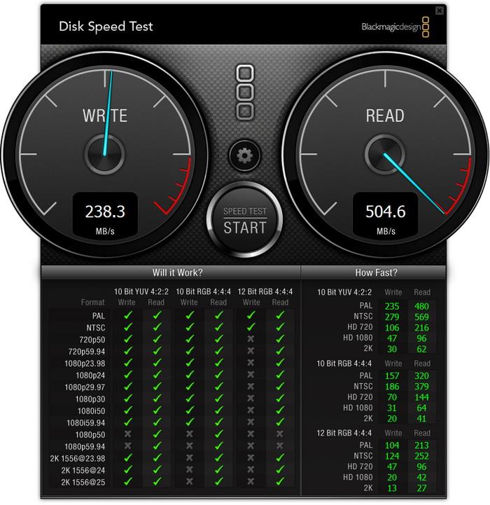 Black Magic Disk Speed Test, размер эталонного файла 5 ГБ. Число зелёных флажков намного меньше, крестиками указаны режимы, которые накопитель не поддерживает в из-за недостаточной производительности