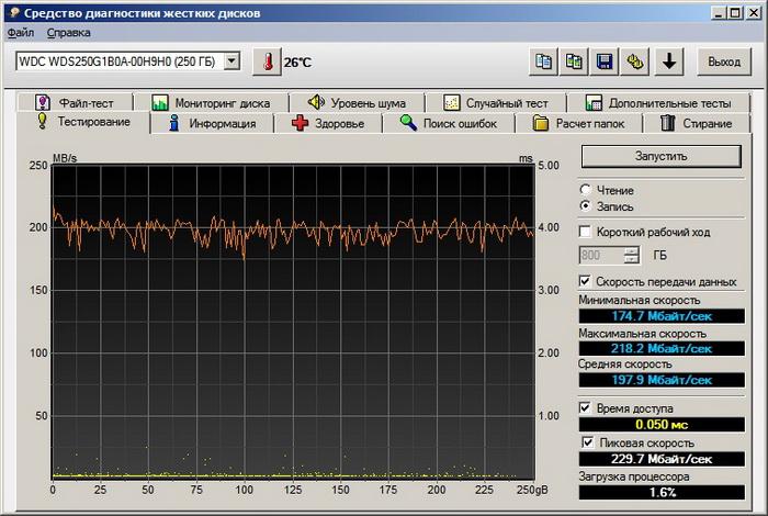HD Tune, скорость записи данных