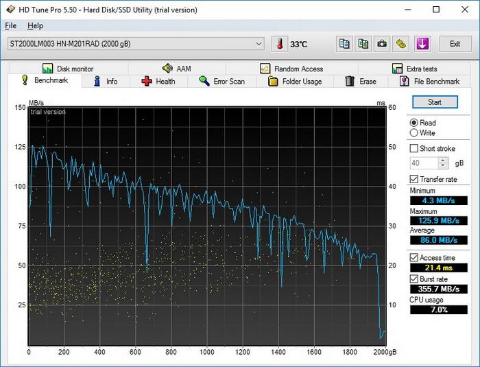 Производительность жёсткого диска, измеренная с помощью HD Tune