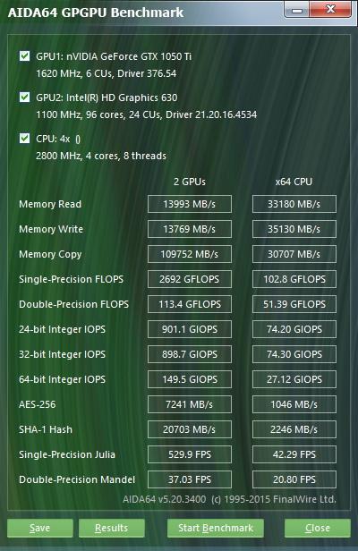 Данные тестирования видеокарты с помощью утилиты AIDA64 GPGPU Benchmark