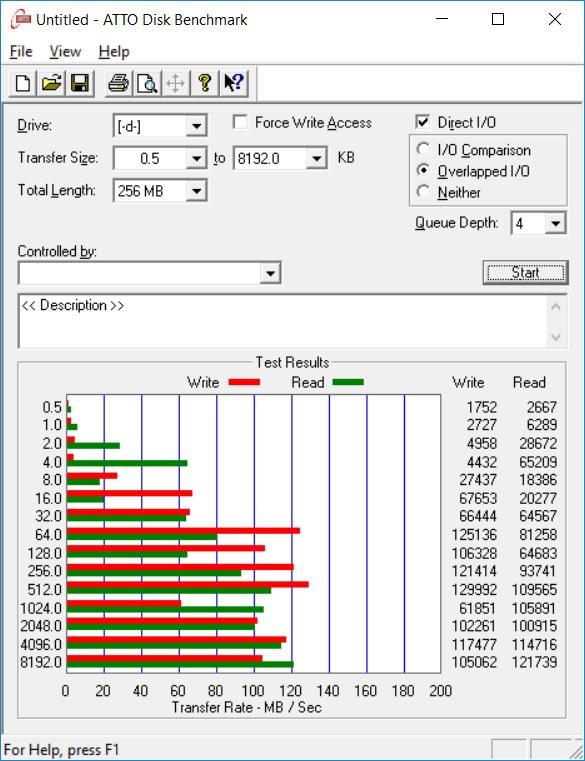 ATTO Disk Benchmark: тестирование обычного жёсткого диска