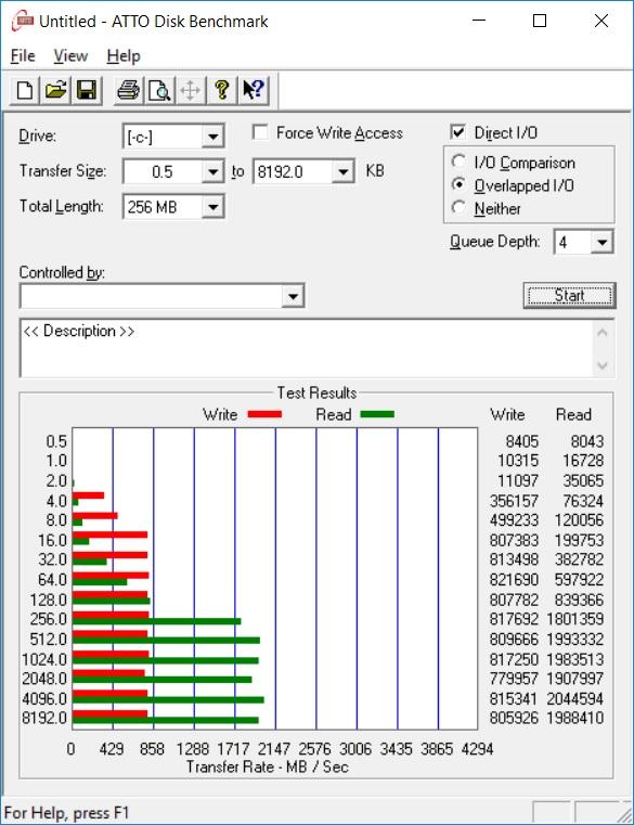 ATTO Disk Benchmark: тестирование SSD-накопителя