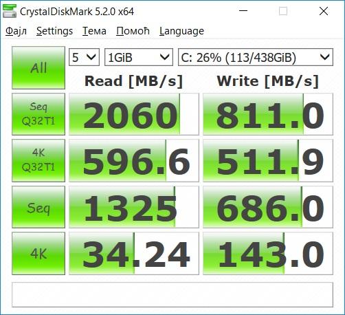 Данные тестирования SSD через CrystalDiskMark