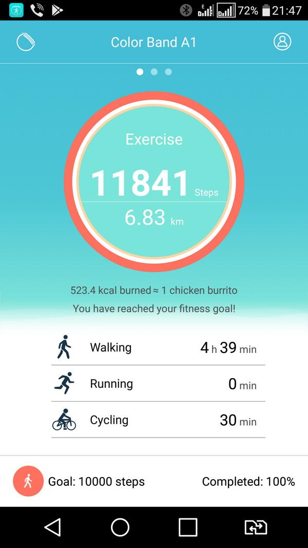За день пройдено 6,83 км, в том числе – 30 минут езды на велосипеде. Ежедневная цель по физической активности достигнута