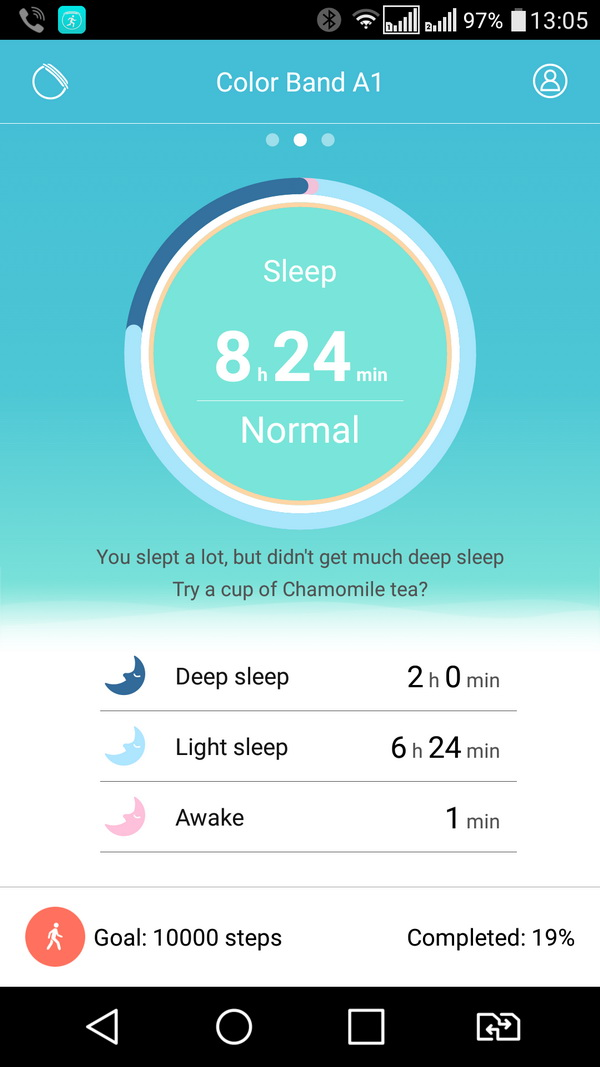 В Huawei Color Band A1 есть функция мониторинга сна, устройство различает глубокие и неглубокие фазы сна