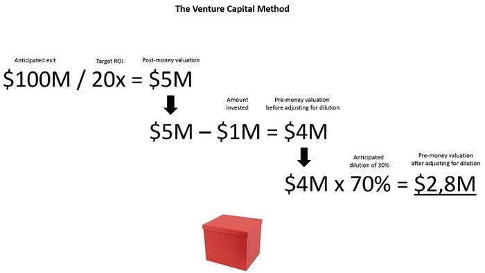 Venture9