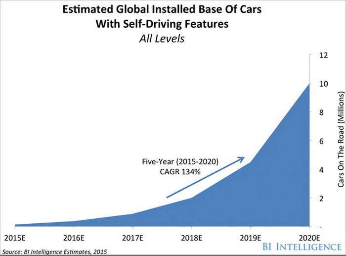 GlobalBaseCar