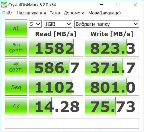 Оценка производительности SSD-накопителя с NVMe интерфейсом. Утилита CrystalDiskMark