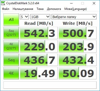 Оценка производительности SSD-накопителя с интерфейсом SATA III в Latitude 7270 посредством утилиты CrystalDiskMark