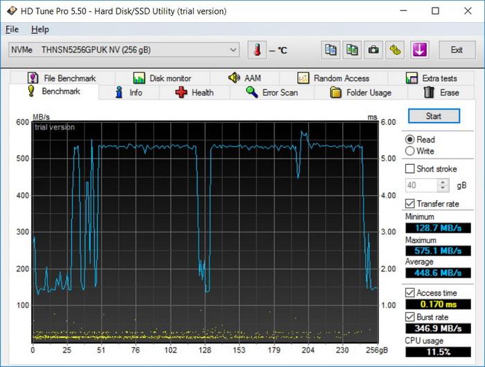 Для накопителей с интерфейсом NVMe характерна значительная разница между минимальной и максимальной скоростью передачи данных