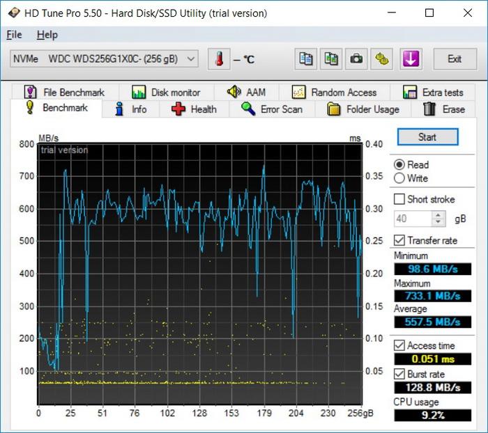 Швидкість читання даних з диску WDC WDS256G1X0C, утиліта HD Tune