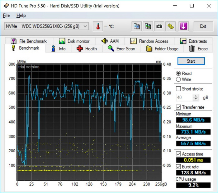 Скорость чтения данных с диска WDC WDS256G1X0C, утилита HD Tune