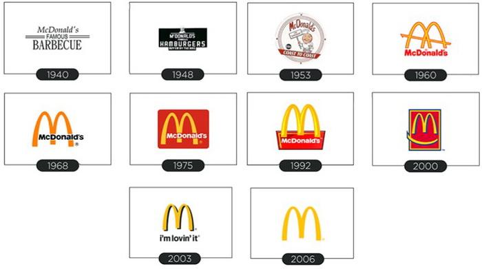 Так змінювався логотип McDonald's протягом останніх 80 років