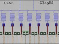 Google окреслила шлях до квантового панування
