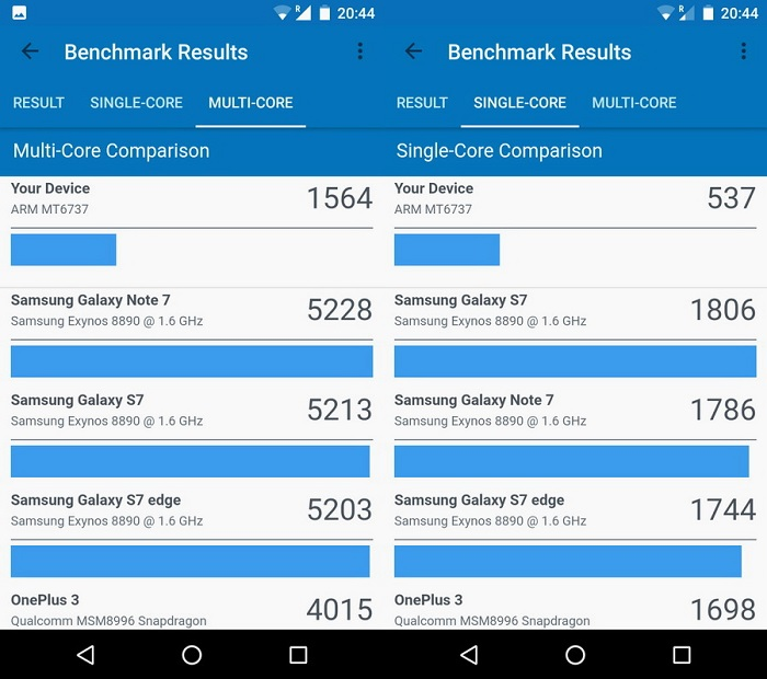Результати тестування продуктивності процесора, отримані за допомогою утиліти Geekbench 4