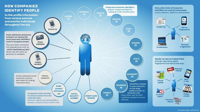 Новое законодательство ЕС о данных: изменения ждут не только на веб-пространство