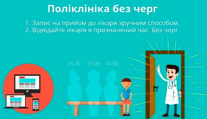 Онлайн-сервіс «Поліклініка Без Черг» дозволяє записатися до лікаря через смартфон