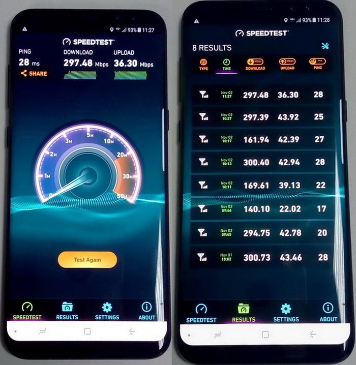 Швидкість завантаження даних на показовій демонстрації можливостей мережі 4G оператора lifecell