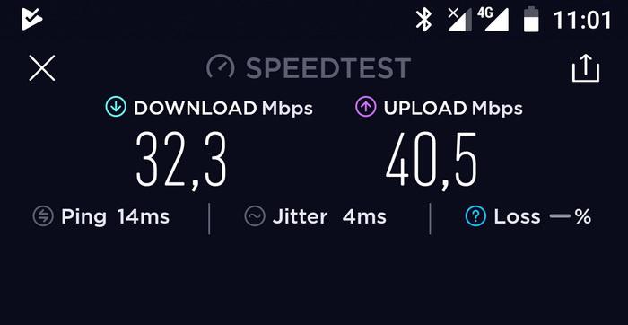 Результати одного з замірів швидкості 4G-інтернету в Києві на Mi A2