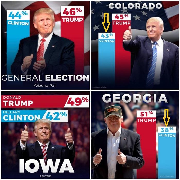 В штаті Колорадо (справа вгорі) різниця між Трампом та Клінтон склала всього 2%, а в Джорджії (справа внизу) — аж 13%. Втім, візуально різниця між результатами в Колорадо та Джоржії — майже однакова. Це той випадок, коли маніпуляція даними була скоріш не на користь Трампу