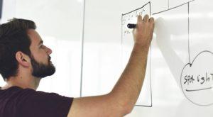 6 інструментів для покращення продуктивності