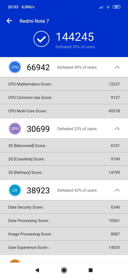 Продуктивність Redmi Note 7 за даними утиліти AnTuTu