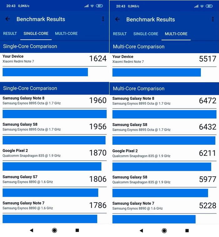 Продуктивність Redmi Note 7 за даними утиліти Geekbench