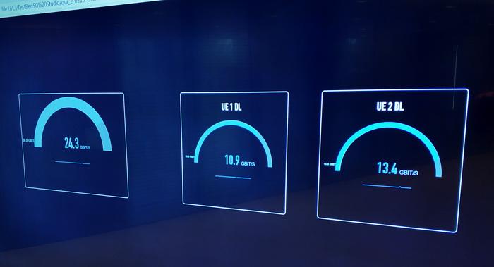 Тест швидкості передачі даних в мережі 5G