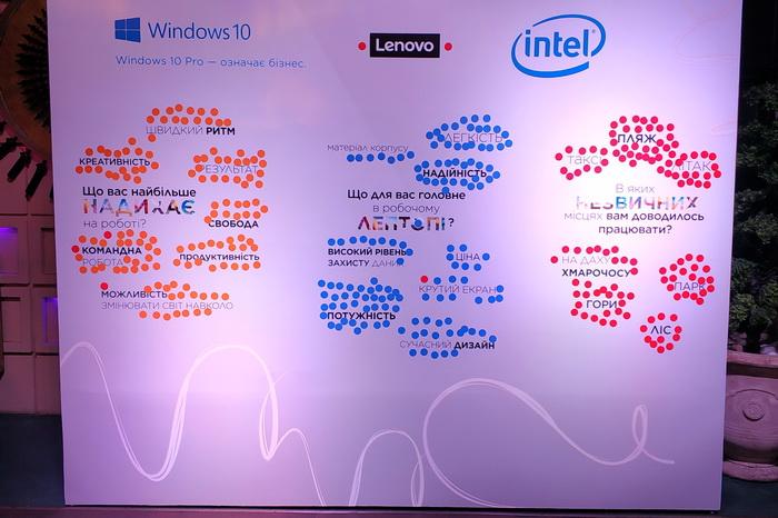 В ході презентації гостей спитали, що більше всього вони цінують в робочому лептопі. Як виявилося, більше всього їх цікавить потужність, надійність та сучасний дизайн